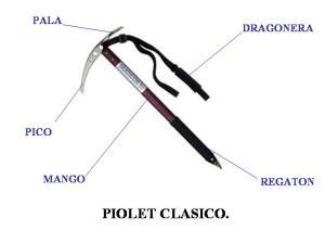 7. Las partes del piolet